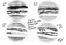 my sketch of Jupiter's rotation