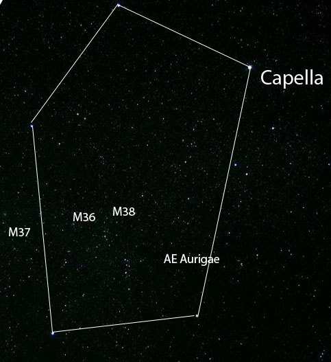 Rotated & annotated Auriga